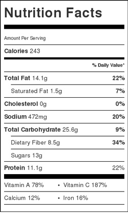 Vegetable Bolognese Nutrition Facts #vegan #zucchininoodles #zoodles | eatwithinyourmeans.com