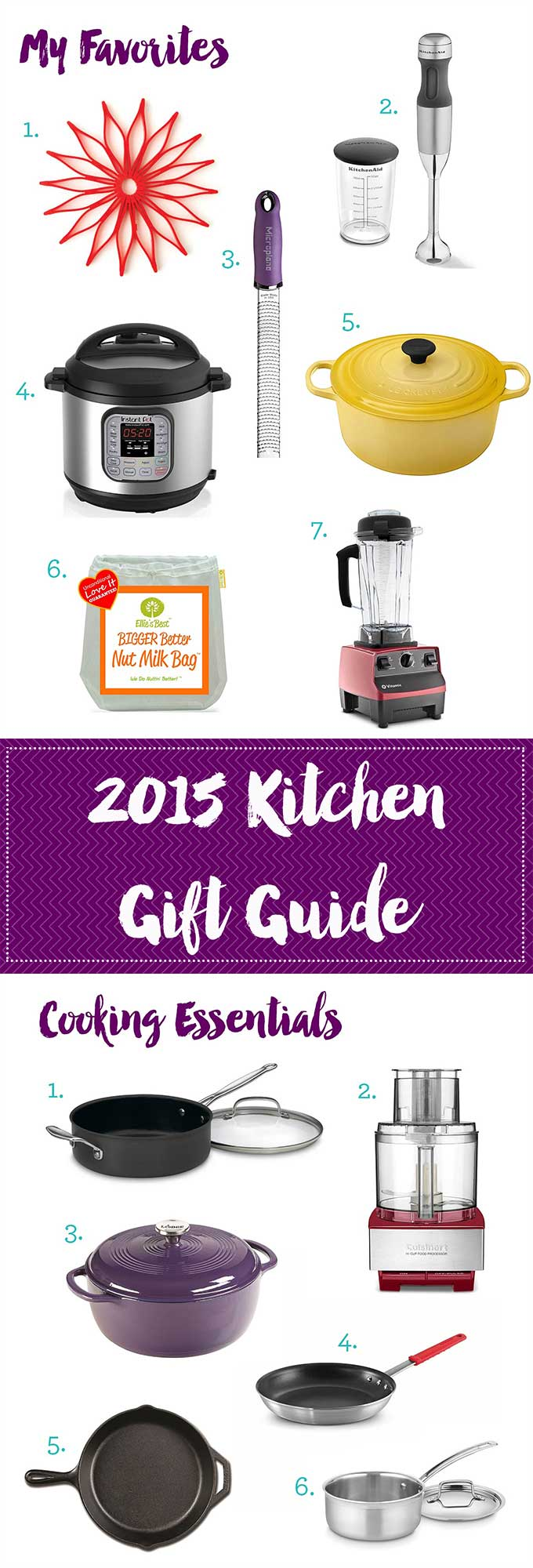 2015 Kitchen Gift Guide | Eat Within Your Means