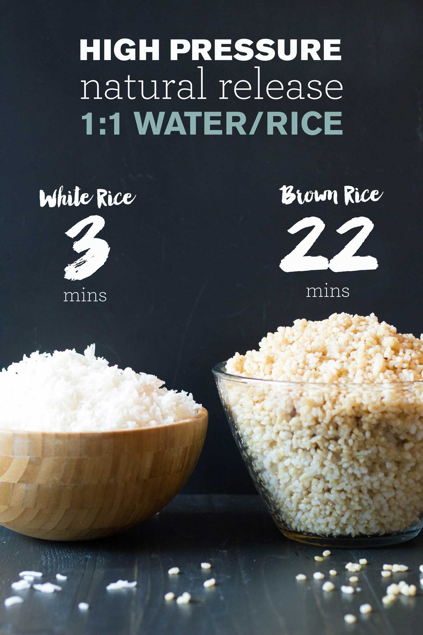 How to Cook Rice in an Instant Pot | Cook White Rice Instant Pot | Cook Brown Rice Instant Pot | https://eatwithinyourmeans.com